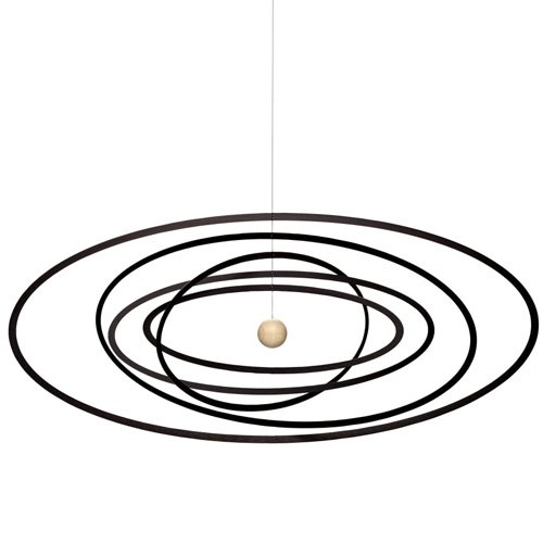 Science Ellipse
